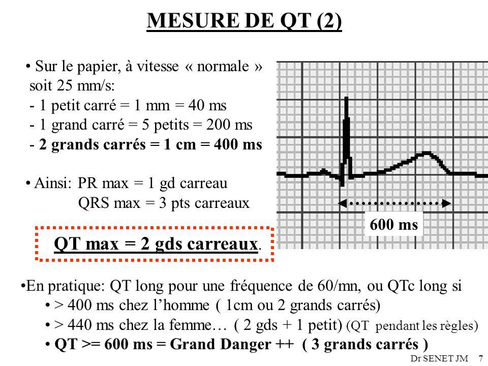 Dr SENET JM7 MESURE DE QT (2) En pratique: QT long pour une fréquence de 60/mn, ou QTc long si > 400 ms chez lhomme ( 1cm ou 2 grands carrés) > 440 ms