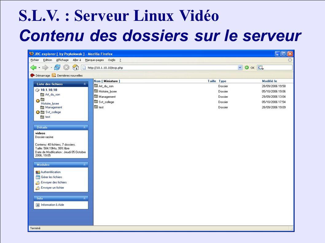 S.L.V. : Serveur Linux Vidéo Contenu des dossiers sur le serveur