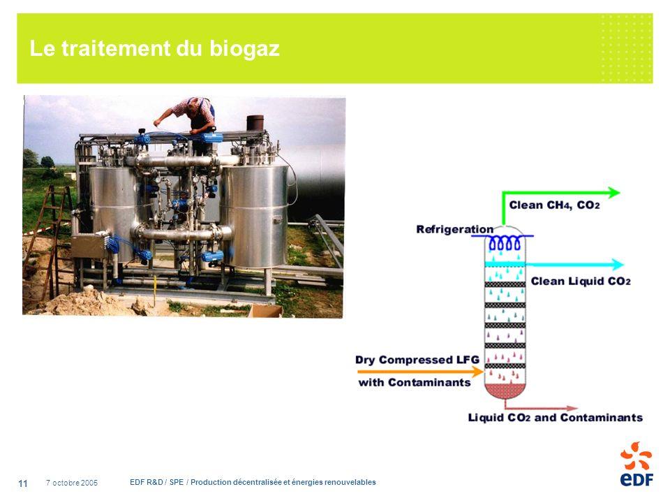 7 octobre 2005 EDF R&D / SPE / Production décentralisée et énergies renouvelables 11 Le traitement du biogaz