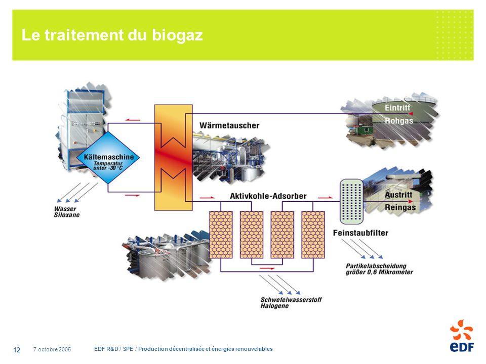 7 octobre 2005 EDF R&D / SPE / Production décentralisée et énergies renouvelables 12 Le traitement du biogaz