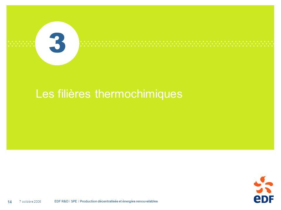 7 octobre 2005 EDF R&D / SPE / Production décentralisée et énergies renouvelables 14 3 Les filières thermochimiques