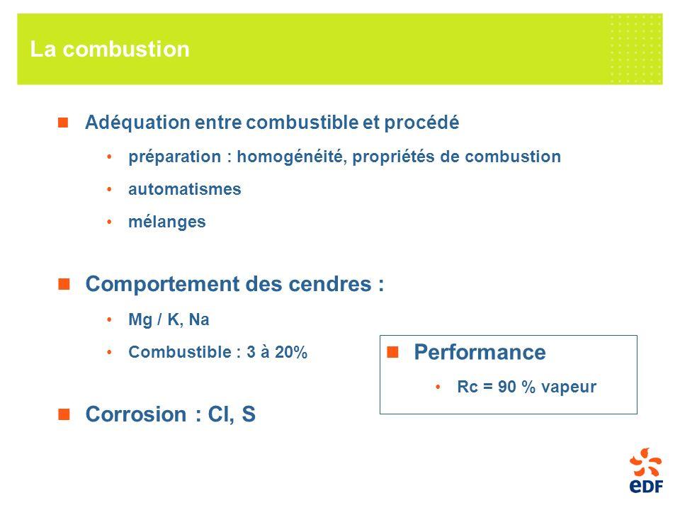 Adéquation entre combustible et procédé préparation : homogénéité, propriétés de combustion automatismes mélanges Comportement des cendres : Mg / K, Na Combustible : 3 à 20% Corrosion : Cl, S Performance Rc = 90 % vapeur La combustion