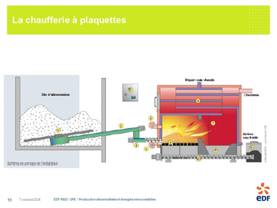 7 octobre 2005 EDF R&D / SPE / Production décentralisée et énergies renouvelables 19 La chaufferie à plaquettes
