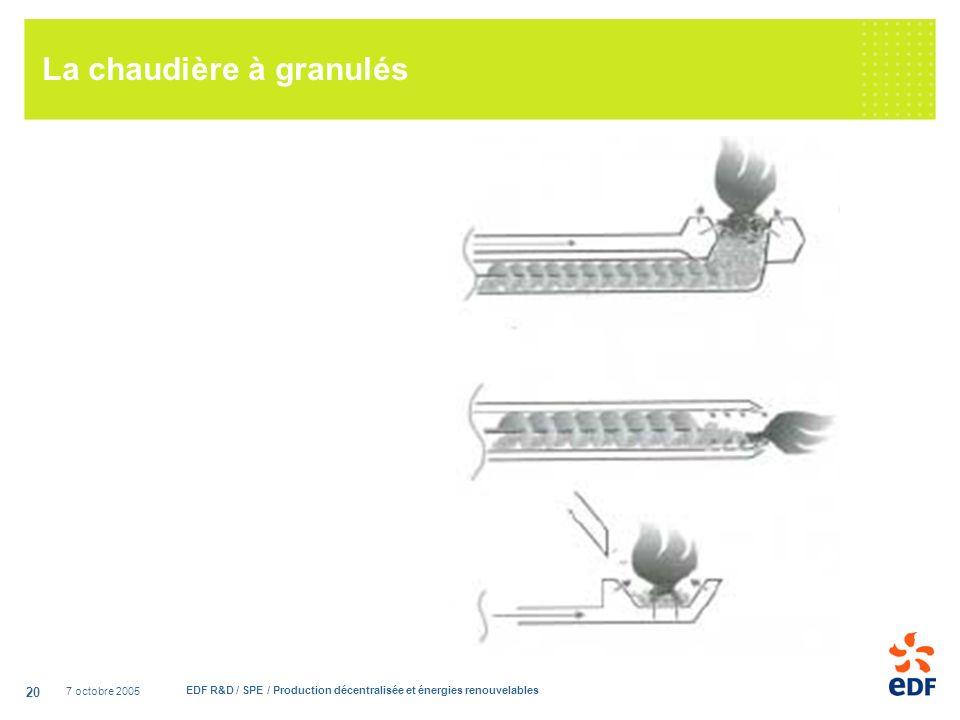7 octobre 2005 EDF R&D / SPE / Production décentralisée et énergies renouvelables 20 La chaudière à granulés