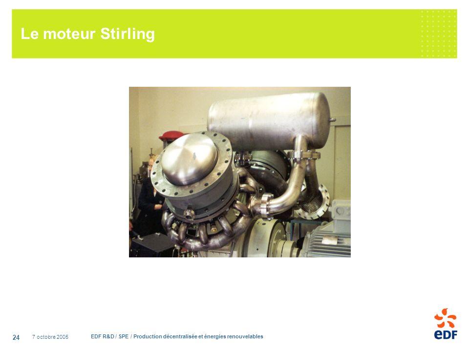 7 octobre 2005 EDF R&D / SPE / Production décentralisée et énergies renouvelables 24 Le moteur Stirling