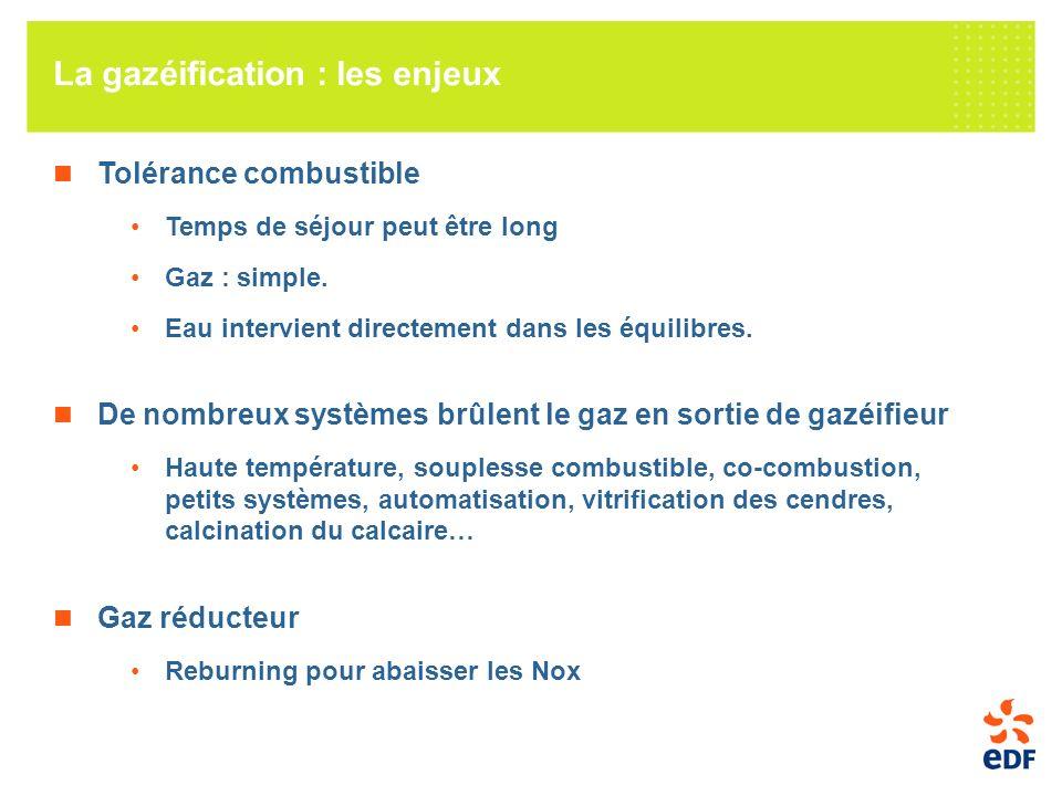 La gazéification : les enjeux Tolérance combustible Temps de séjour peut être long Gaz : simple.