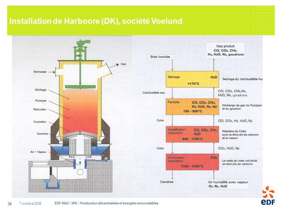 7 octobre 2005 EDF R&D / SPE / Production décentralisée et énergies renouvelables 36 Installation de Harboore (DK), société Voelund