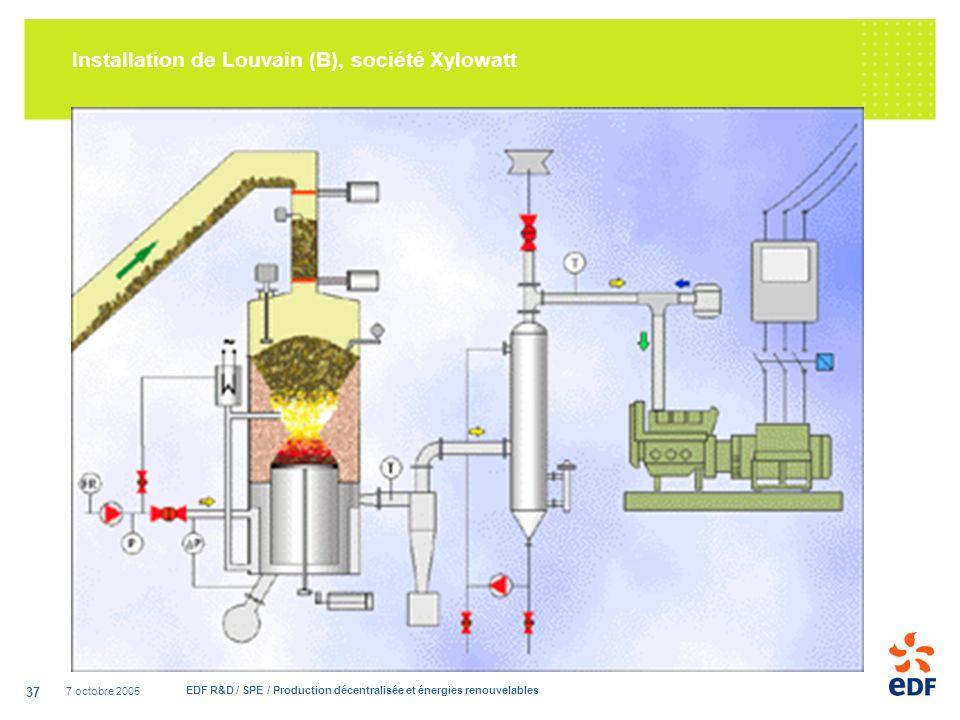 7 octobre 2005 EDF R&D / SPE / Production décentralisée et énergies renouvelables 37 Installation de Louvain (B), société Xylowatt