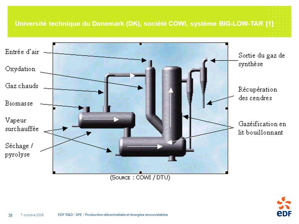 7 octobre 2005 EDF R&D / SPE / Production décentralisée et énergies renouvelables 38 Université technique du Danemark (DK), société COWI, système BIG-LOW-TAR [1]