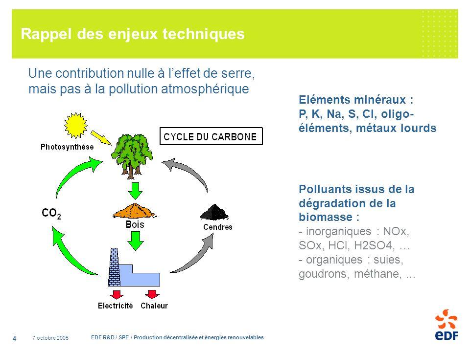 7 octobre 2005 EDF R&D / SPE / Production décentralisée et énergies renouvelables 4 Rappel des enjeux techniques Une contribution nulle à leffet de serre, mais pas à la pollution atmosphérique Eléments minéraux : P, K, Na, S, Cl, oligo- éléments, métaux lourds Polluants issus de la dégradation de la biomasse : - inorganiques : NOx, SOx, HCl, H2SO4, … - organiques : suies, goudrons, méthane, …