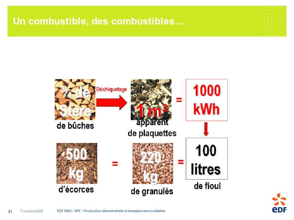 7 octobre 2005 EDF R&D / SPE / Production décentralisée et énergies renouvelables 41 Un combustible, des combustibles… 1 m3m3