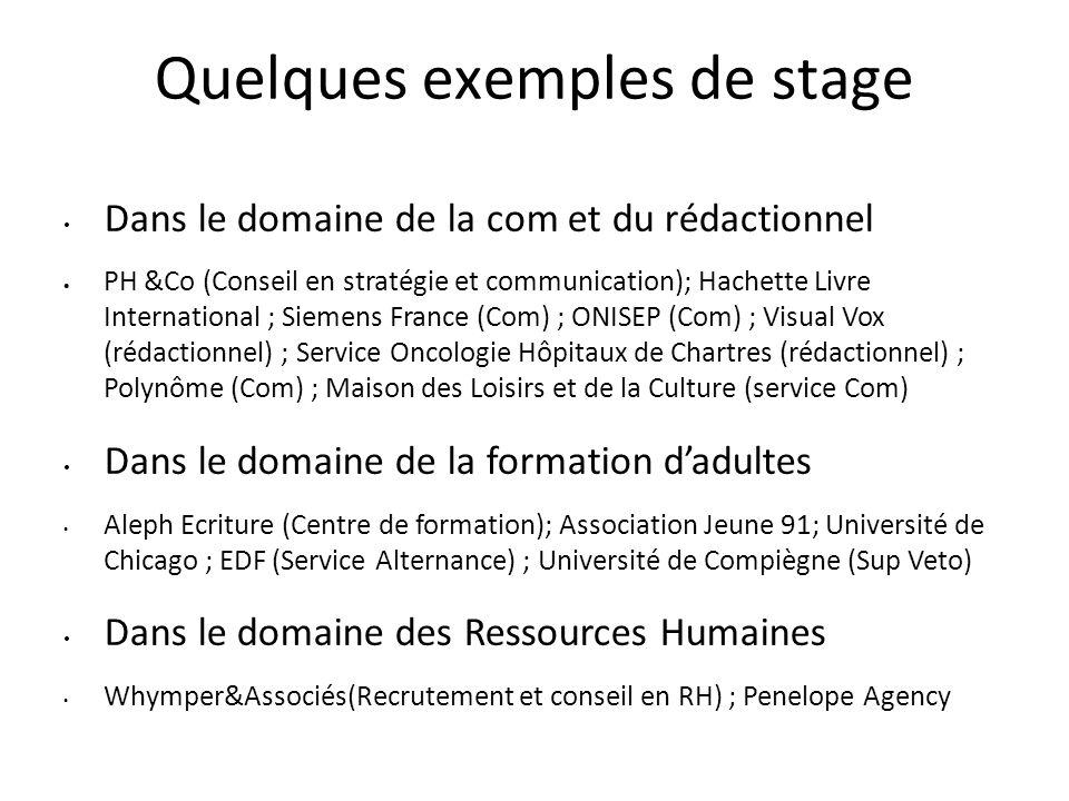 Quelques exemples de stage Dans le domaine de la com et du rédactionnel PH &Co (Conseil en stratégie et communication); Hachette Livre International ;