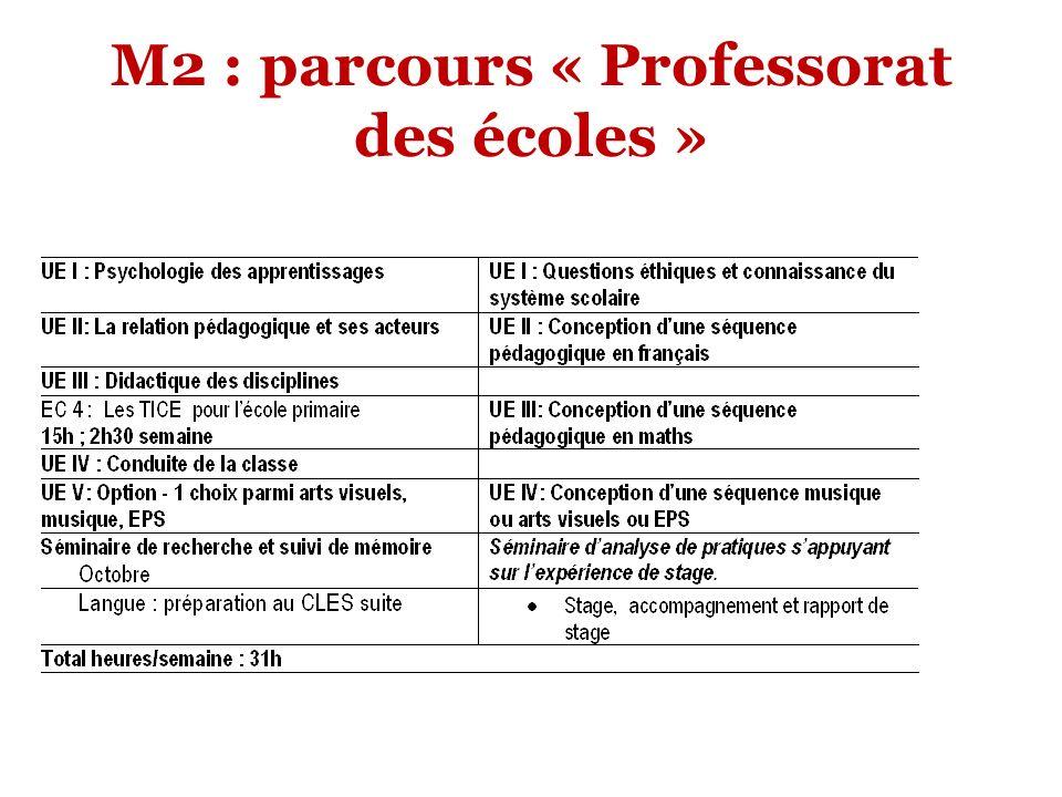 M2 : parcours « Professorat des écoles »