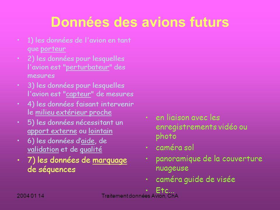 2004 01 14Traitement données Avion, ChA Données des avions futurs 1) les données de l'avion en tant que porteur 2) les données pour lesquelles l'avion