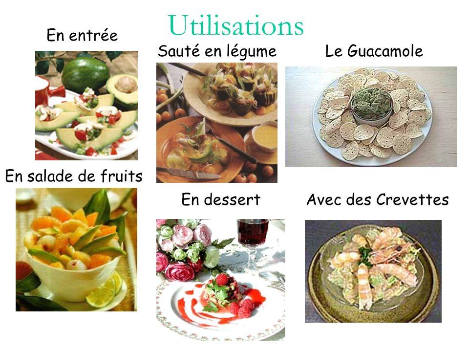 Utilisations En entrée Avec des Crevettes Le GuacamoleSauté en légume En salade de fruits En dessert