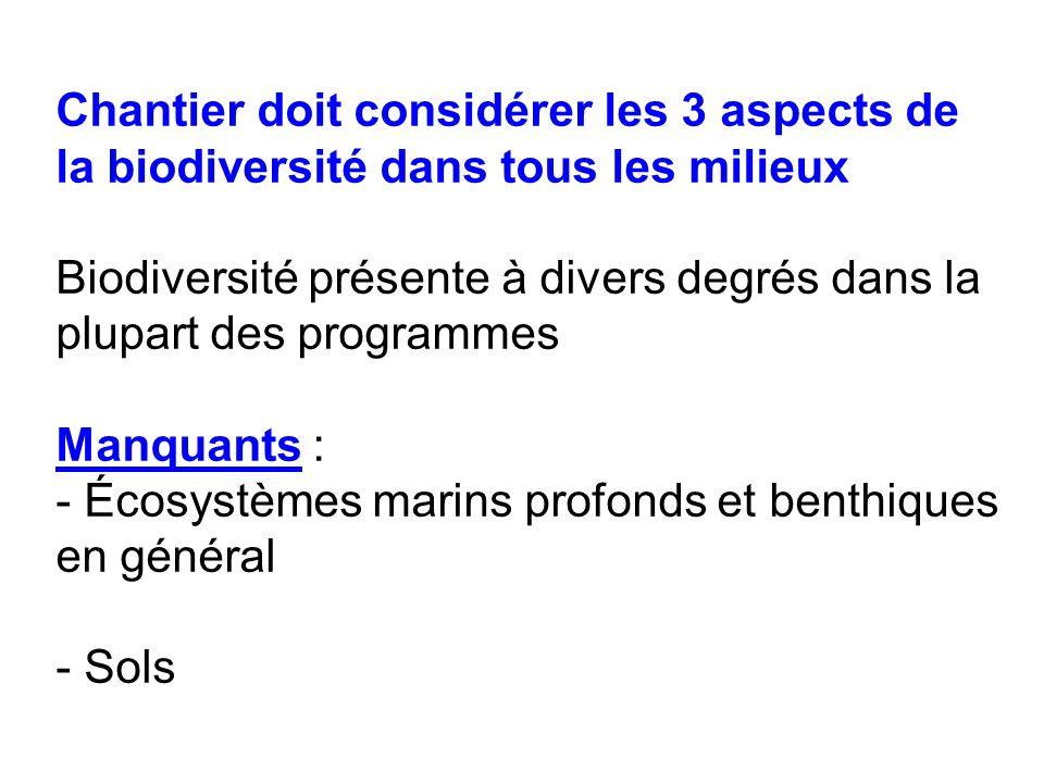 Chantier doit considérer les 3 aspects de la biodiversité dans tous les milieux Biodiversité présente à divers degrés dans la plupart des programmes Manquants : - Écosystèmes marins profonds et benthiques en général - Sols
