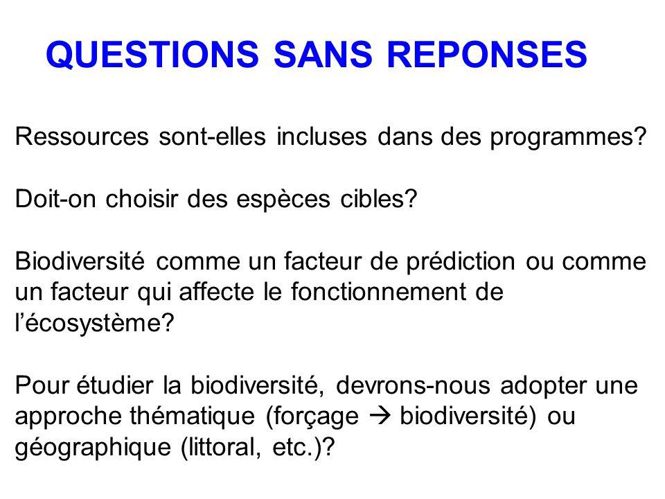QUESTIONS SANS REPONSES Ressources sont-elles incluses dans des programmes? Doit-on choisir des espèces cibles? Biodiversité comme un facteur de prédi