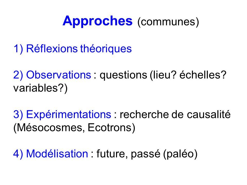 Approches (communes) 1) Réflexions théoriques 2) Observations : questions (lieu? échelles? variables?) 3) Expérimentations : recherche de causalité (M
