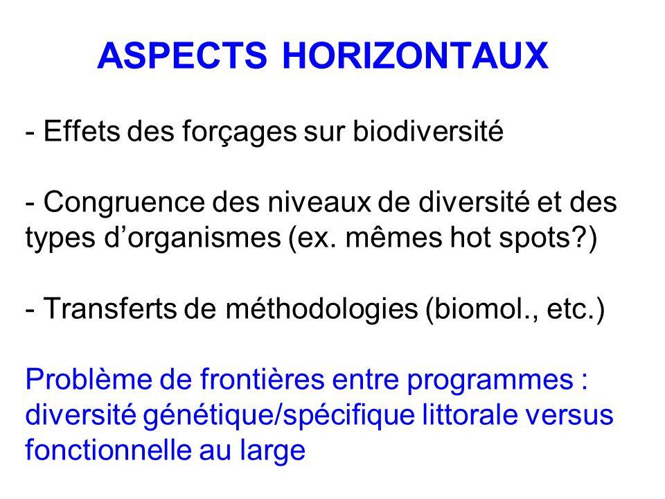 ASPECTS HORIZONTAUX - Effets des forçages sur biodiversité - Congruence des niveaux de diversité et des types dorganismes (ex. mêmes hot spots?) - Tra