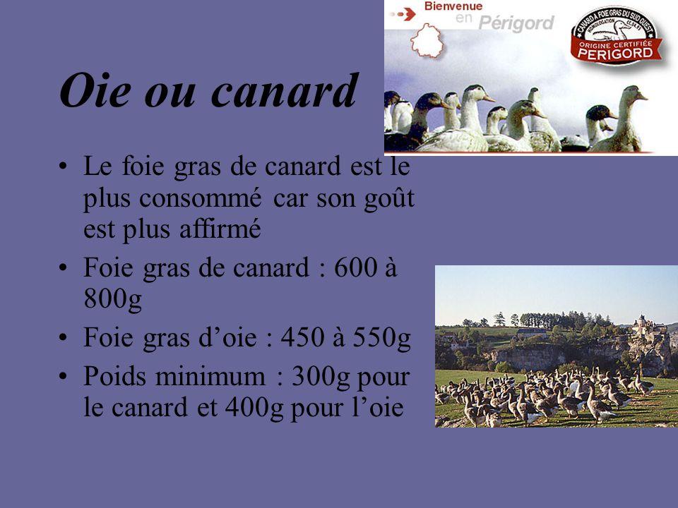 Oie ou canard Le foie gras de canard est le plus consommé car son goût est plus affirmé Foie gras de canard : 600 à 800g Foie gras doie : 450 à 550g Poids minimum : 300g pour le canard et 400g pour loie