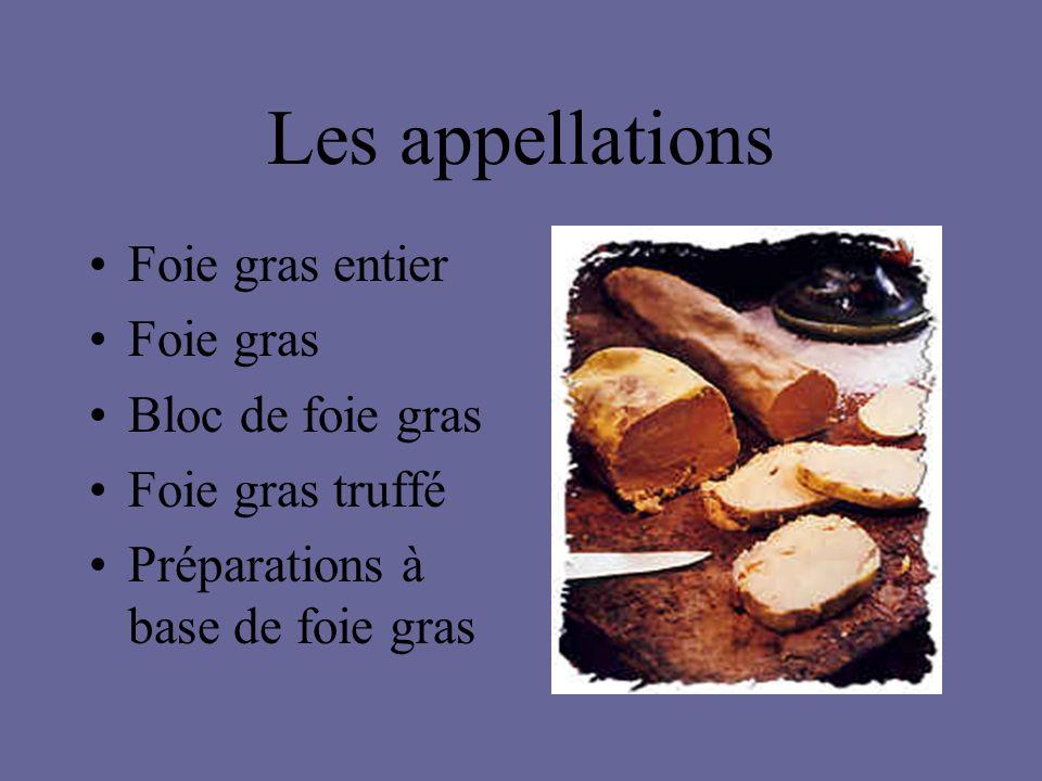 Les appellations Foie gras entier Foie gras Bloc de foie gras Foie gras truffé Préparations à base de foie gras