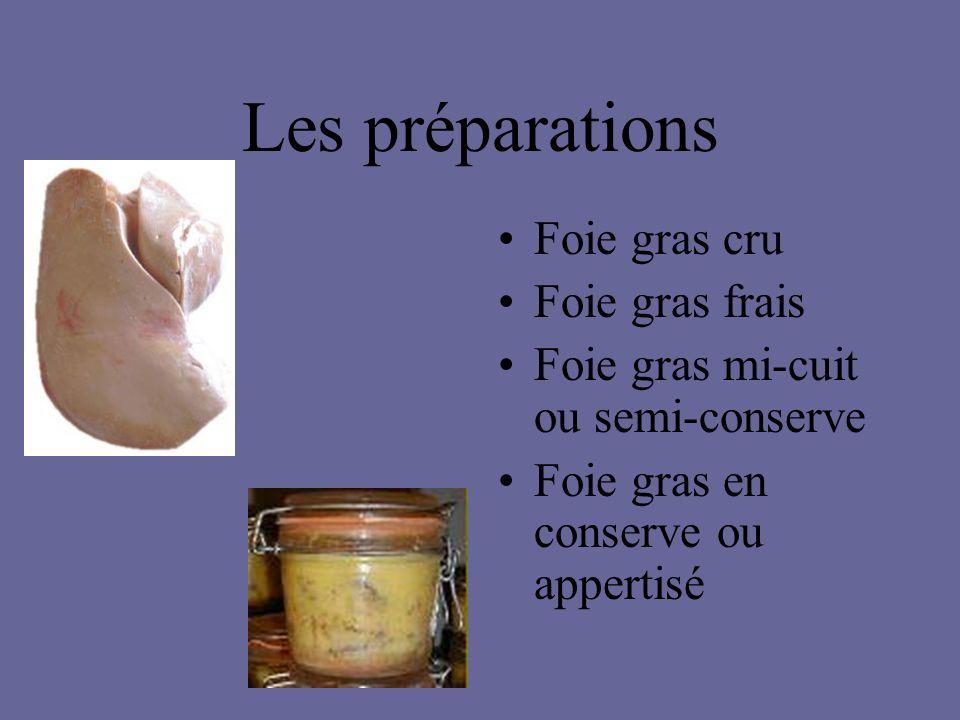 Les préparations Foie gras cru Foie gras frais Foie gras mi-cuit ou semi-conserve Foie gras en conserve ou appertisé