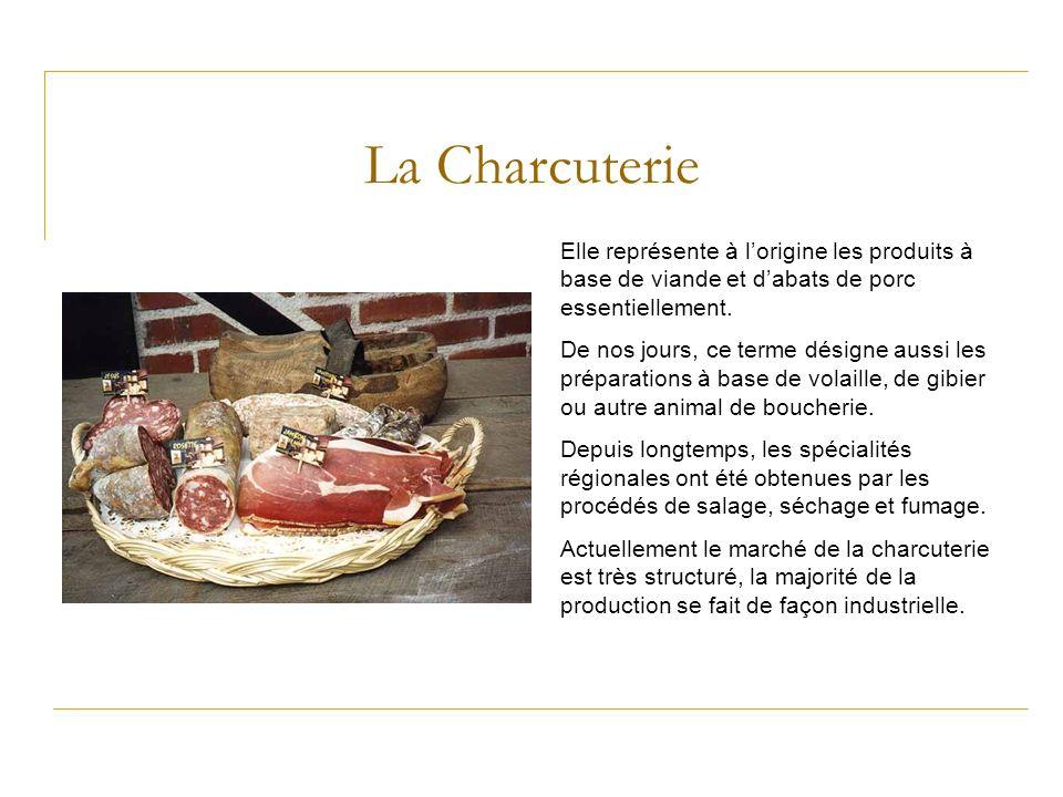 La Charcuterie Elle représente à lorigine les produits à base de viande et dabats de porc essentiellement. De nos jours, ce terme désigne aussi les pr