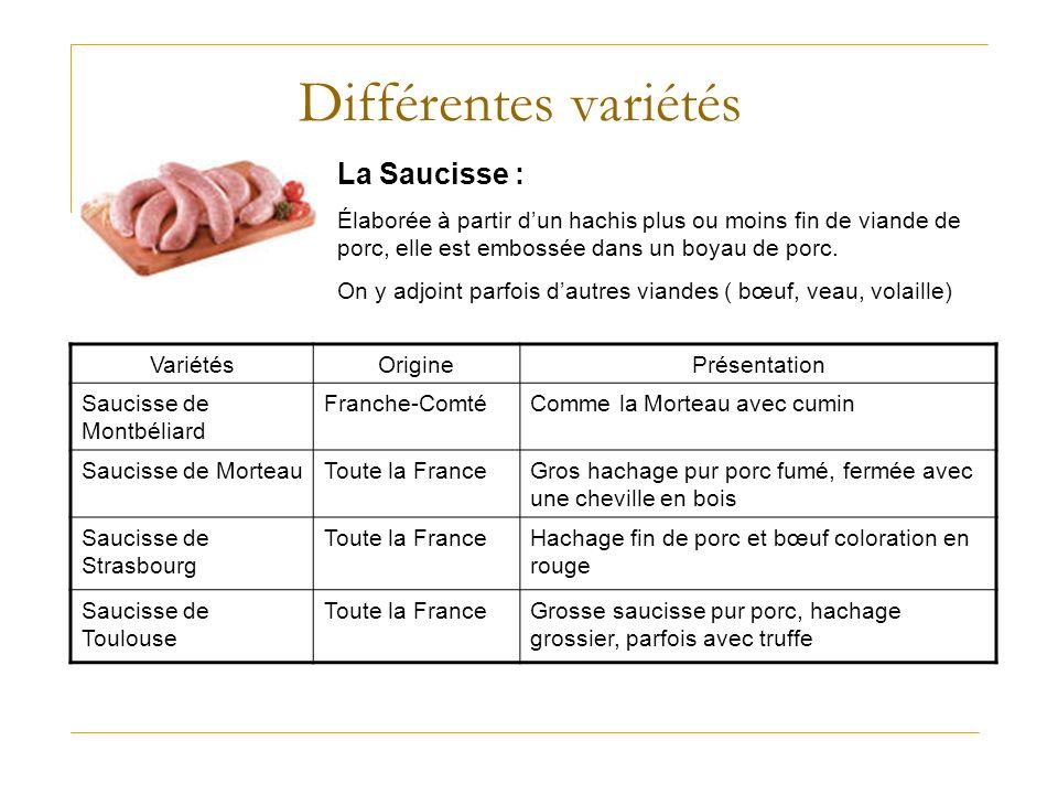 Différentes variétés La Saucisse : Élaborée à partir dun hachis plus ou moins fin de viande de porc, elle est embossée dans un boyau de porc. On y adj