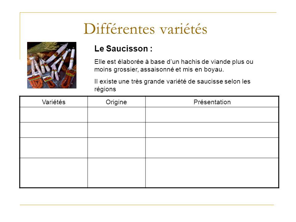 Différentes variétés Le Saucisson : Elle est élaborée à base dun hachis de viande plus ou moins grossier, assaisonné et mis en boyau. Il existe une tr