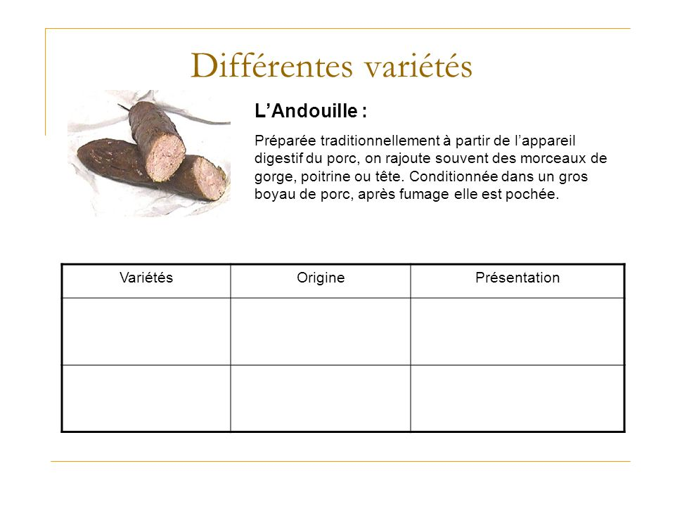 Différentes variétés LAndouille : Préparée traditionnellement à partir de lappareil digestif du porc, on rajoute souvent des morceaux de gorge, poitri
