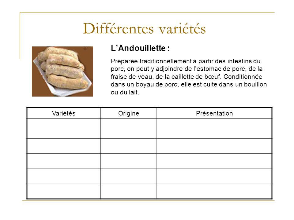 Différentes variétés LAndouillette : Préparée traditionnellement à partir des intestins du porc, on peut y adjoindre de lestomac de porc, de la fraise de veau, de la caillette de bœuf.