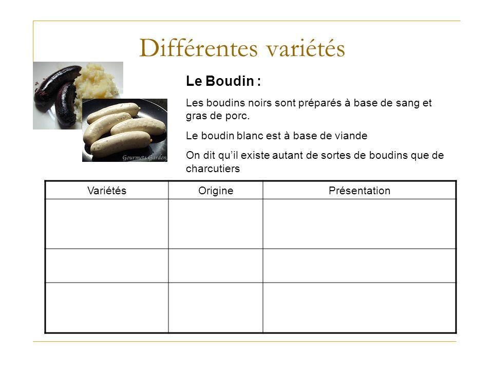 Différentes variétés Le Boudin : Les boudins noirs sont préparés à base de sang et gras de porc.