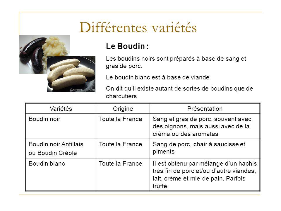 Différentes variétés Le Boudin : Les boudins noirs sont préparés à base de sang et gras de porc. Le boudin blanc est à base de viande On dit quil exis