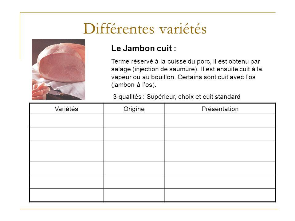 Différentes variétés Le Saucisson : Elle est élaborée à base dun hachis de viande plus ou moins grossier, assaisonné et mis en boyau.