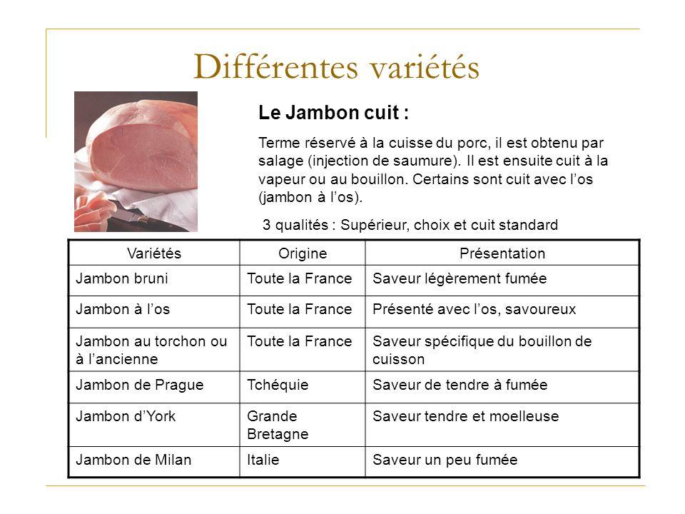 Différentes variétés Le Jambon cuit : Terme réservé à la cuisse du porc, il est obtenu par salage (injection de saumure). Il est ensuite cuit à la vap