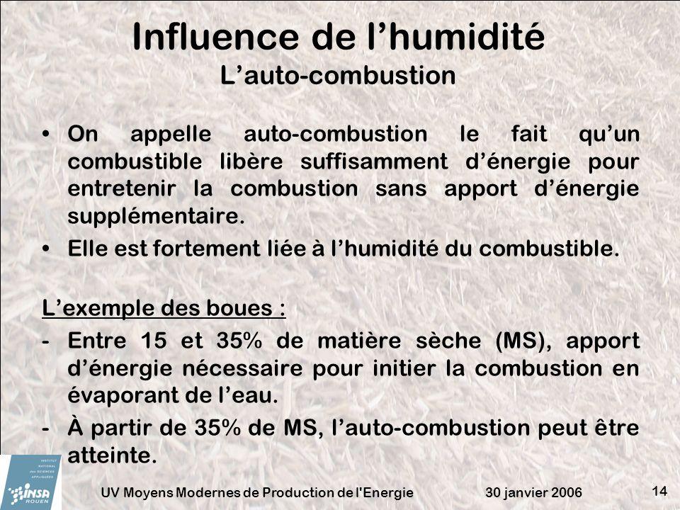 30 janvier 2006UV Moyens Modernes de Production de l'Energie 14 Influence de lhumidité Lauto-combustion On appelle auto-combustion le fait quun combus