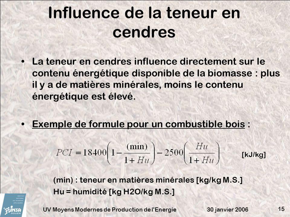 30 janvier 2006UV Moyens Modernes de Production de l'Energie 15 (min) : teneur en matières minérales [kg/kg M.S.] Hu = humidité [kg H2O/kg M.S.] Influ