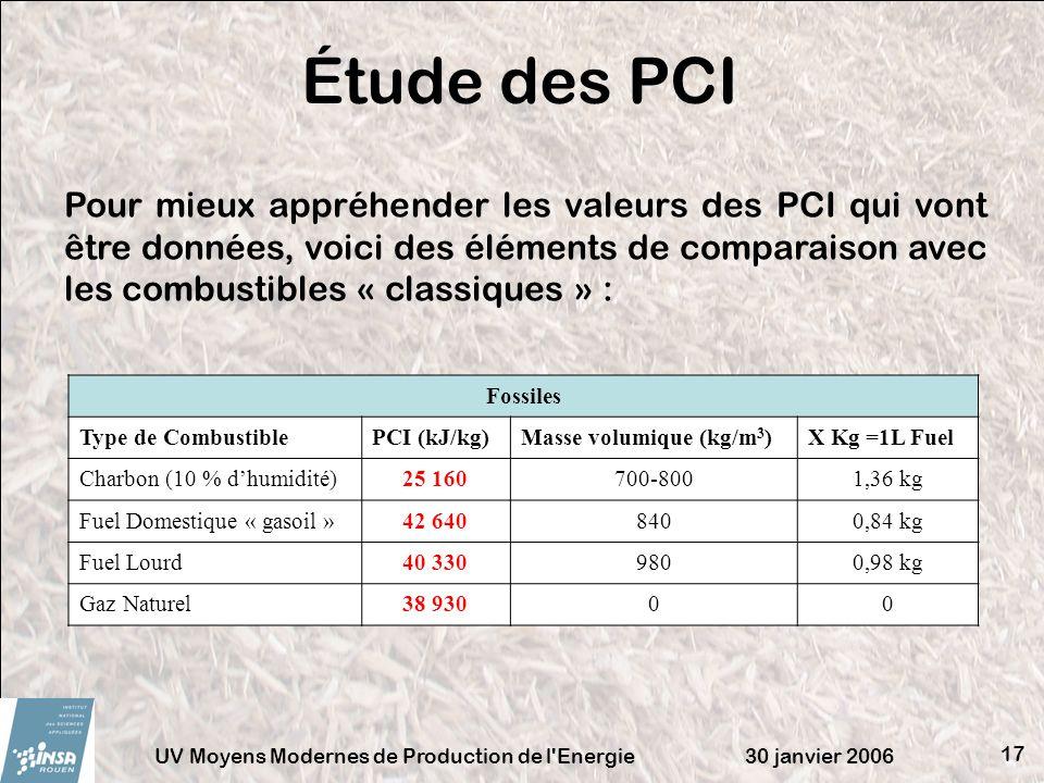30 janvier 2006UV Moyens Modernes de Production de l'Energie 17 Étude des PCI Pour mieux appréhender les valeurs des PCI qui vont être données, voici