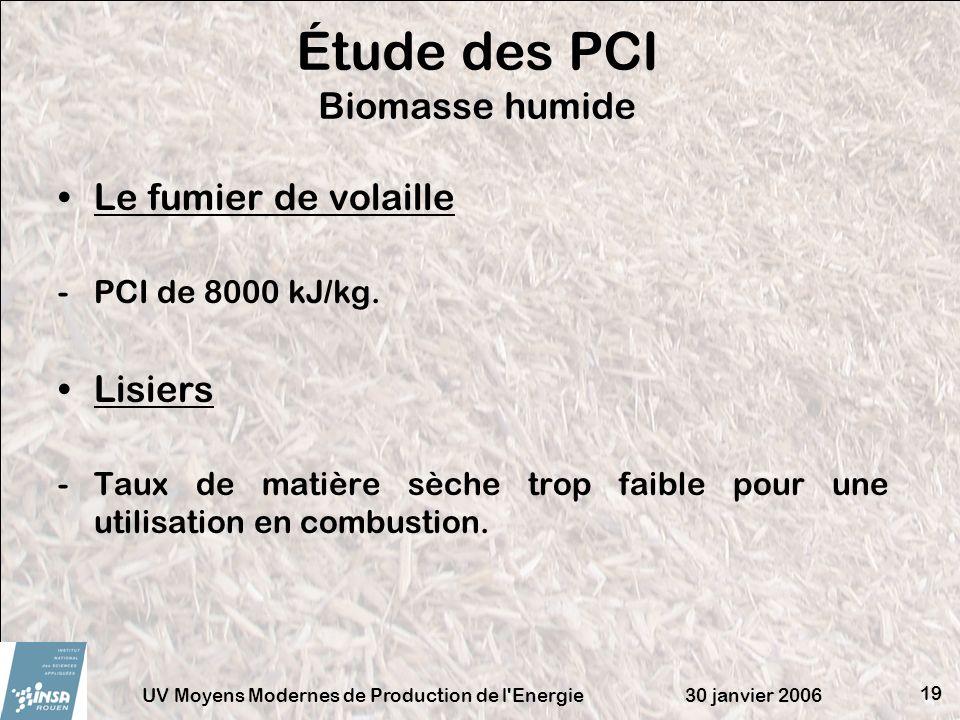 30 janvier 2006UV Moyens Modernes de Production de l'Energie 19 Étude des PCI Biomasse humide Le fumier de volaille -PCI de 8000 kJ/kg. Lisiers -Taux