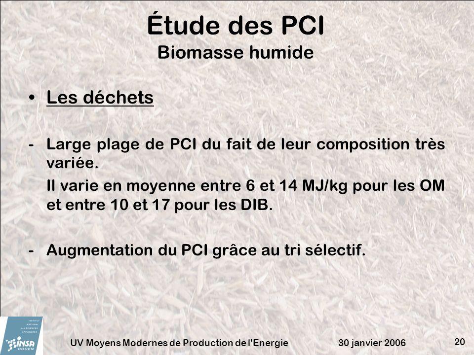 30 janvier 2006UV Moyens Modernes de Production de l'Energie 20 Étude des PCI Biomasse humide Les déchets - Large plage de PCI du fait de leur composi