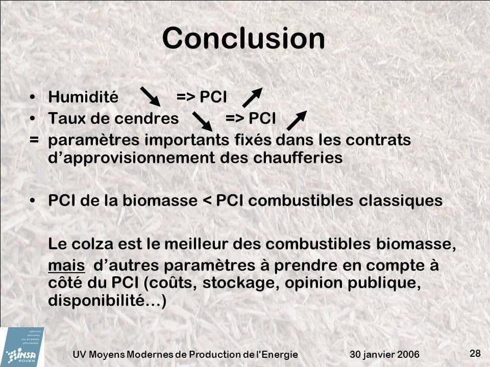 30 janvier 2006UV Moyens Modernes de Production de l'Energie 28 Conclusion Humidité=> PCI Taux de cendres=> PCI = paramètres importants fixés dans les