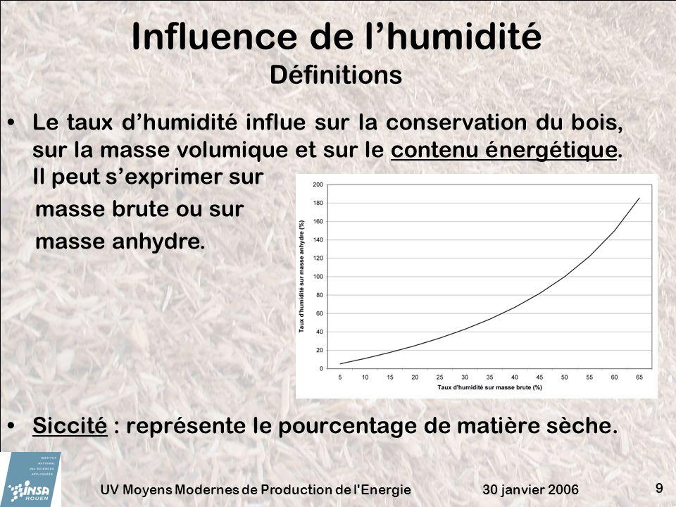 30 janvier 2006UV Moyens Modernes de Production de l'Energie 9 Influence de lhumidité Définitions Siccité : représente le pourcentage de matière sèche