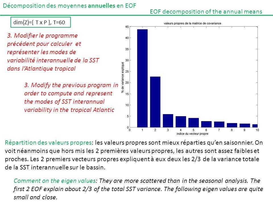 Décomposition des moyennes annuelles en EOF 3. Modifier le programme précédent pour calculer et représenter les modes de variabilité interannuelle de