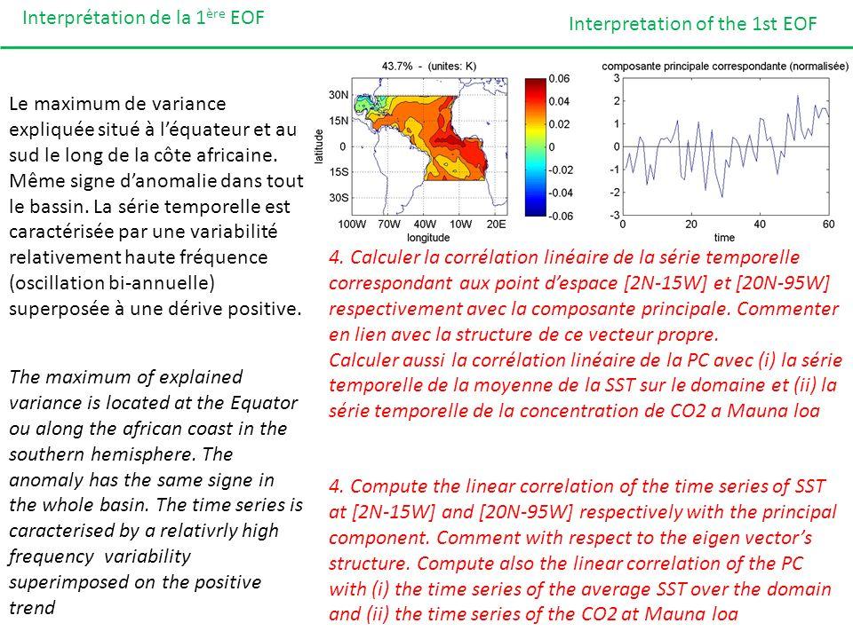 Interprétation de la 1 ère EOF Le maximum de variance expliquée situé à léquateur et au sud le long de la côte africaine. Même signe danomalie dans to