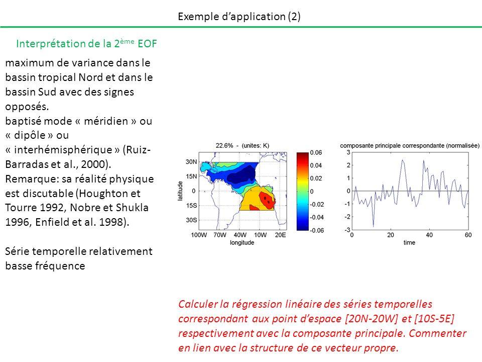Exemple dapplication (2) Interprétation de la 2 ème EOF maximum de variance dans le bassin tropical Nord et dans le bassin Sud avec des signes opposés