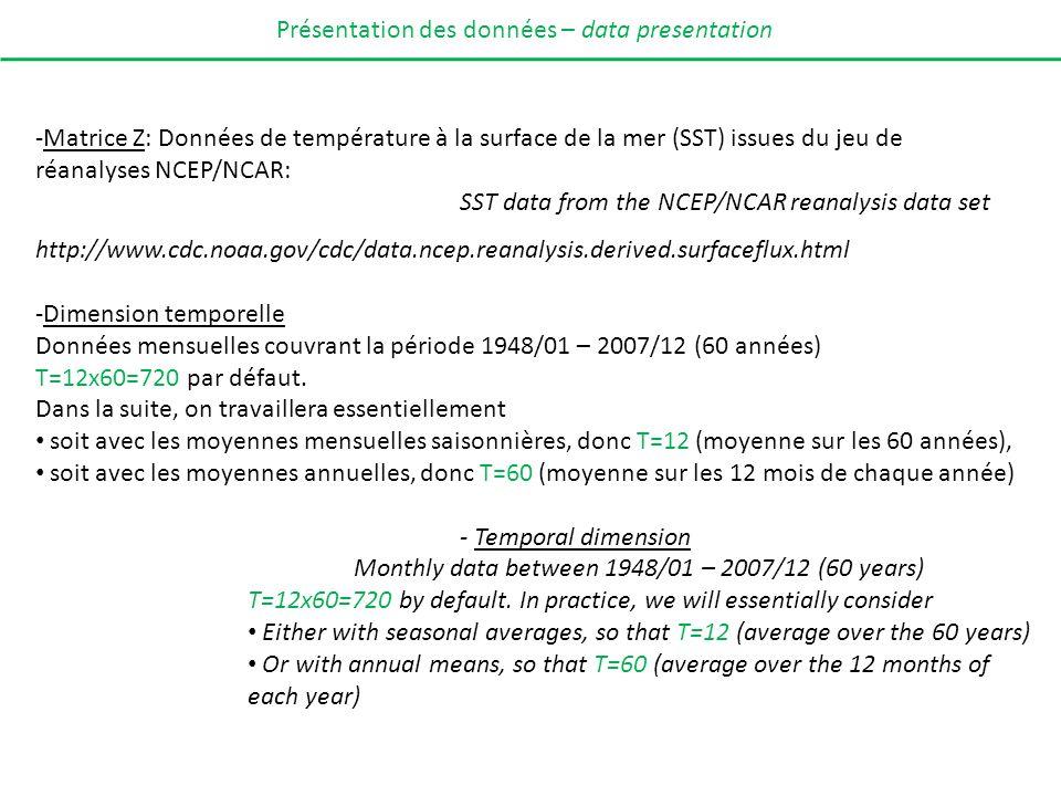 -Matrice Z: Données de température à la surface de la mer (SST) issues du jeu de réanalyses NCEP/NCAR: SST data from the NCEP/NCAR reanalysis data set