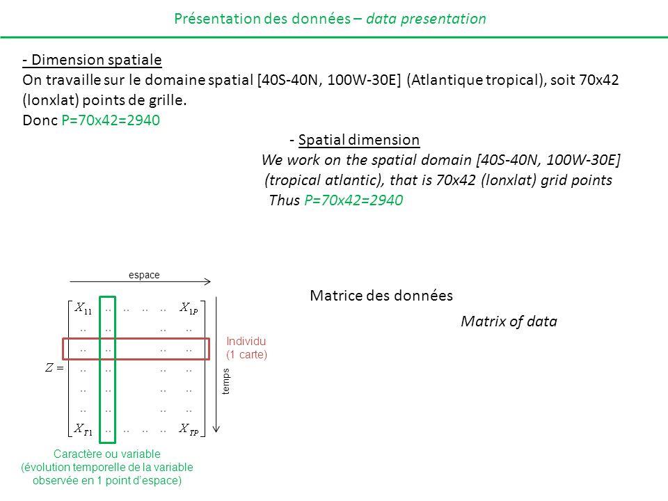 - Dimension spatiale On travaille sur le domaine spatial [40S-40N, 100W-30E] (Atlantique tropical), soit 70x42 (lonxlat) points de grille. Donc P=70x4