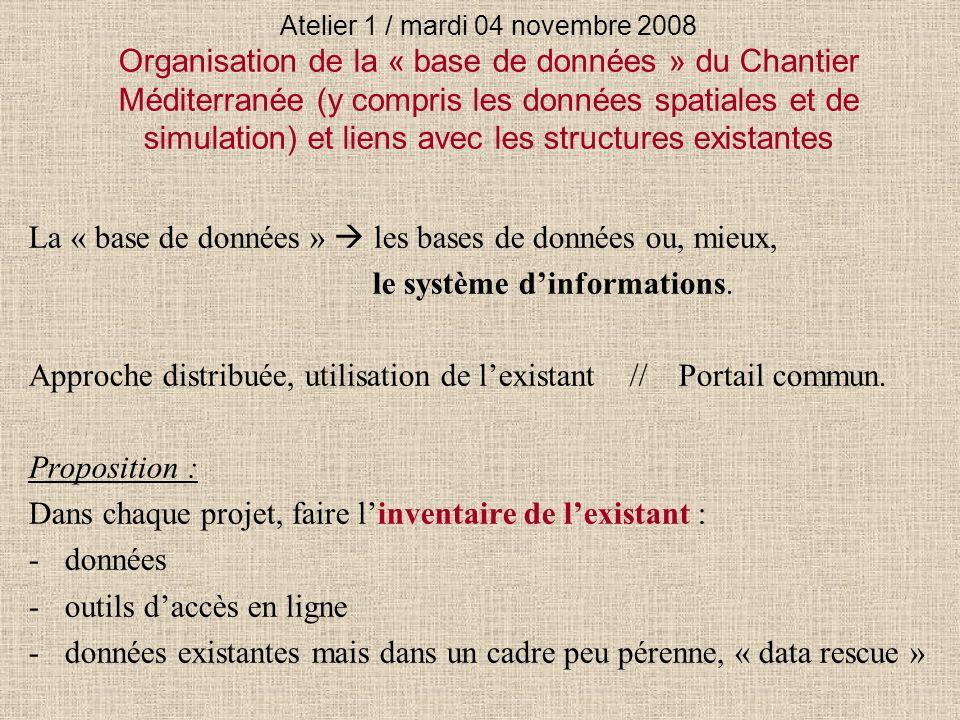 Atelier 1 / mardi 04 novembre 2008 Organisation de la « base de données » du Chantier Méditerranée (y compris les données spatiales et de simulation) et liens avec les structures existantes La « base de données » les bases de données ou, mieux, le système dinformations.