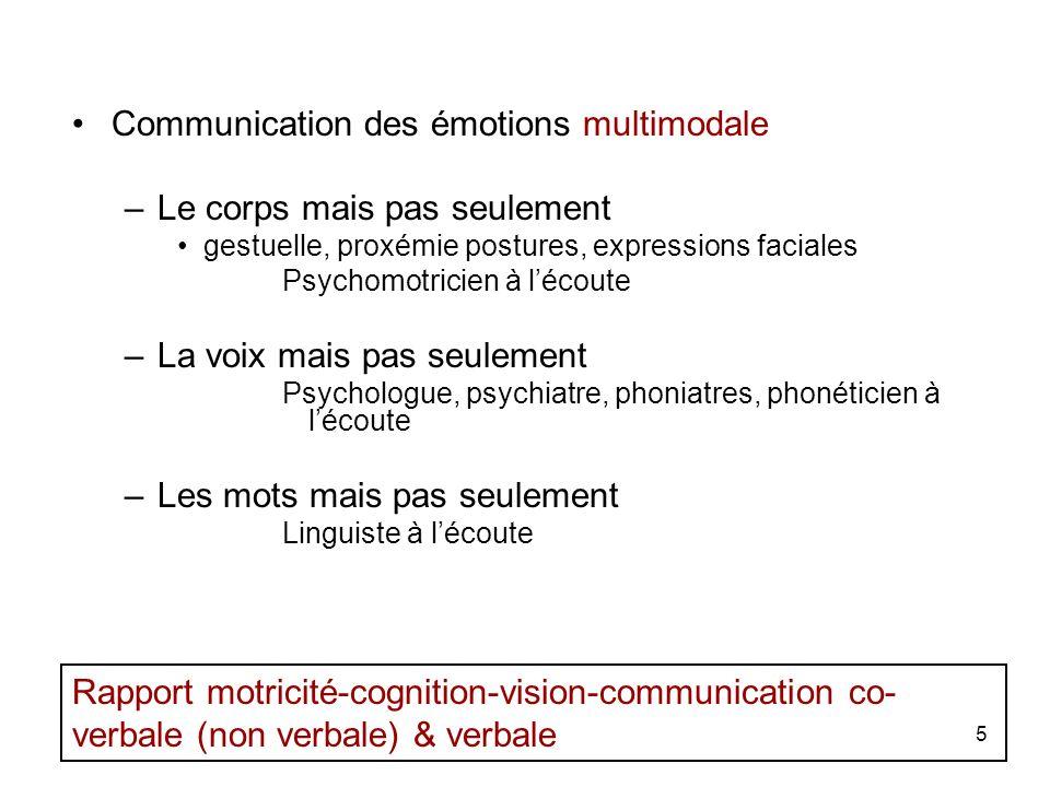 Communication des émotions multimodale –Le corps mais pas seulement gestuelle, proxémie postures, expressions faciales Psychomotricien à lécoute –La v
