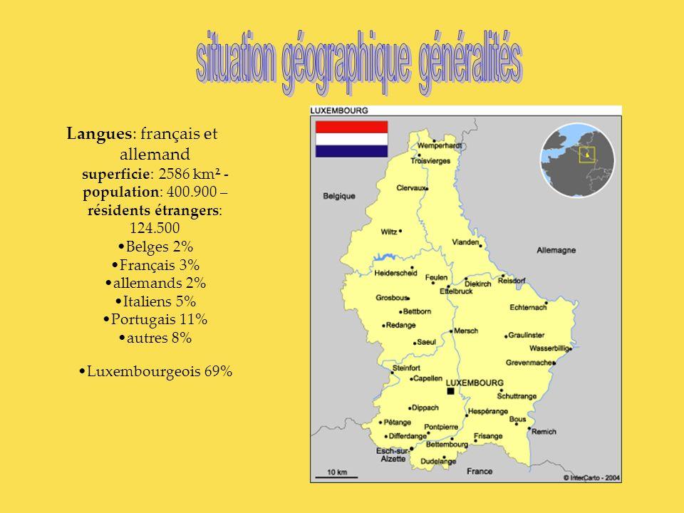 Langues: français et allemand superficie: 2586 km² - population: 400.900 – résidents étrangers: 124.500 Belges 2% Français 3% allemands 2% Italiens 5%